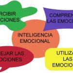 La relación entre la Esclerosis Múltiple y las emociones comienza en muchos casos antes del diagnóstico